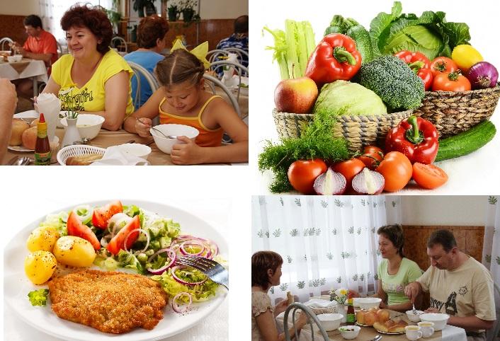 Реферат Основы диетического питания